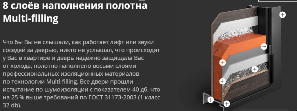 8 слоев.png